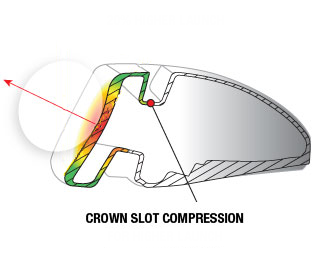 Fairway Compression Slot