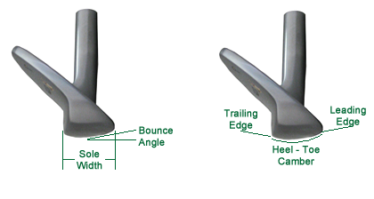 Golf Wedge Sole Shape